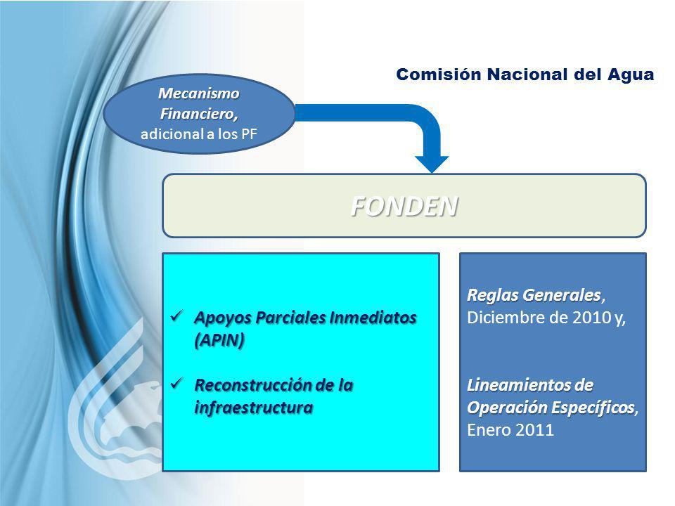 Mecanismo Financiero, adicional a los PF