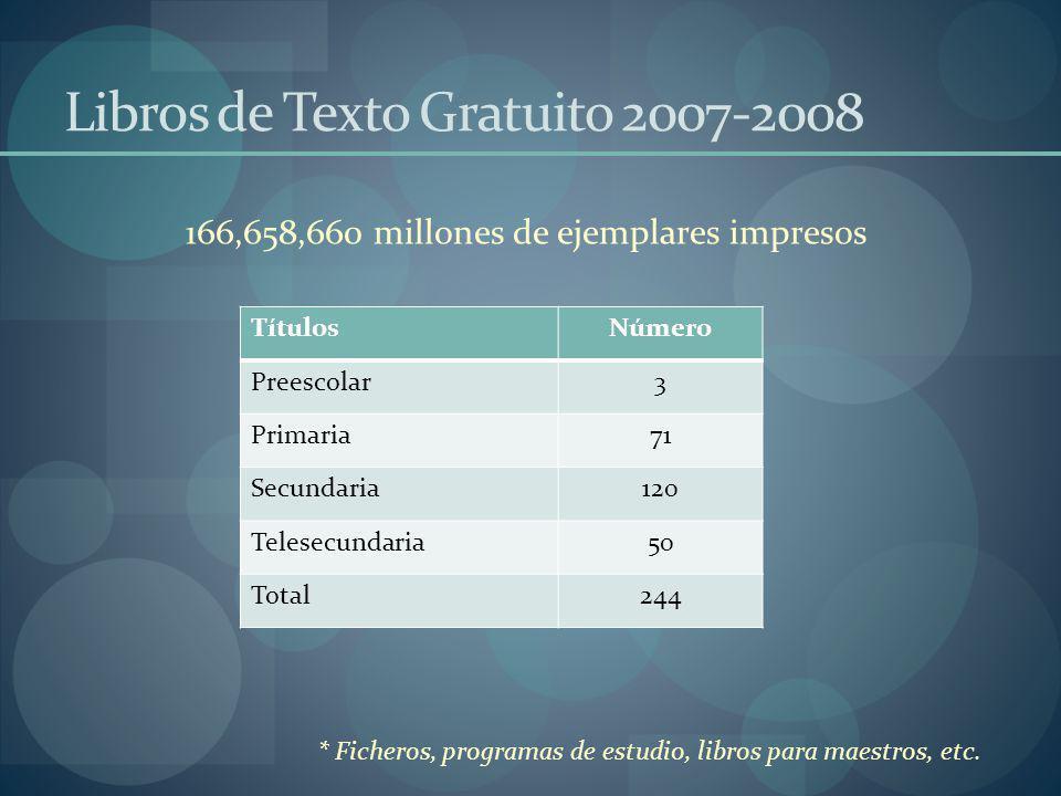 Libros de Texto Gratuito 2007-2008