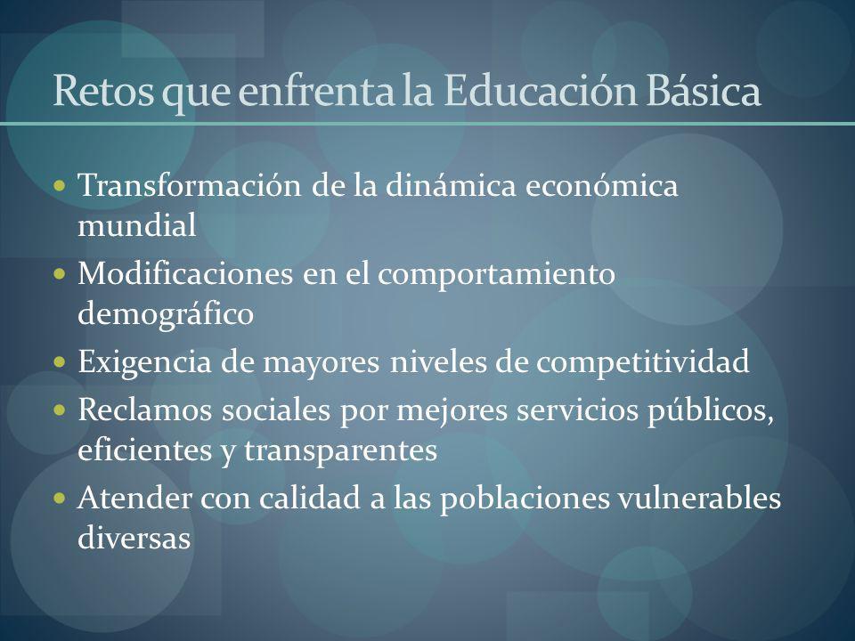 Retos que enfrenta la Educación Básica