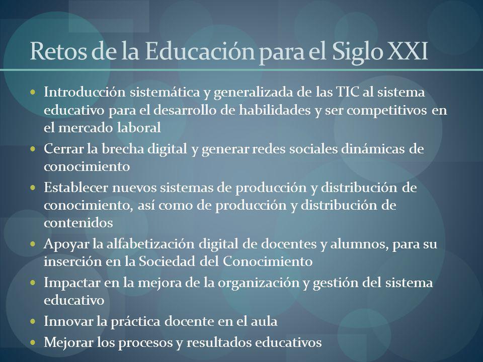 Retos de la Educación para el Siglo XXI