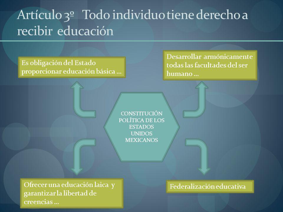 Artículo 3º Todo individuo tiene derecho a recibir educación