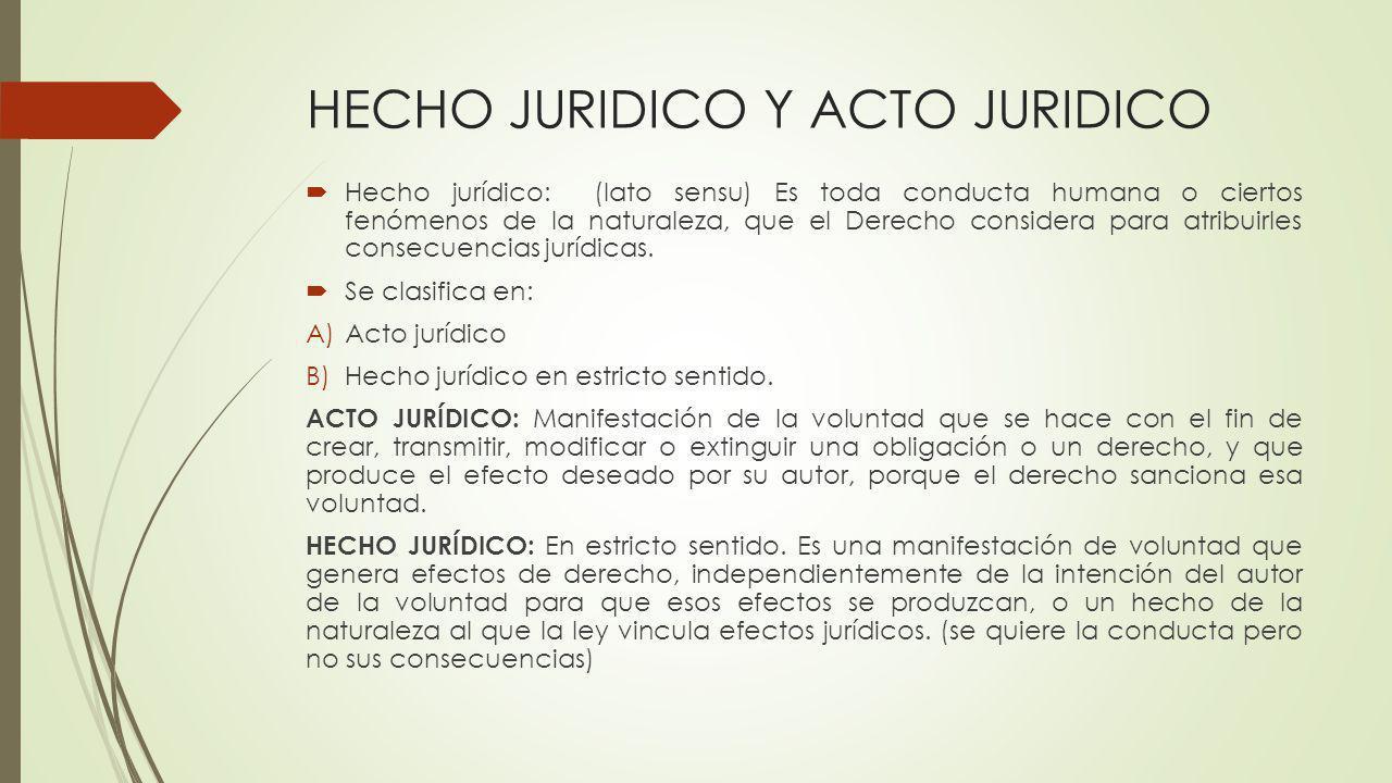 HECHO JURIDICO Y ACTO JURIDICO