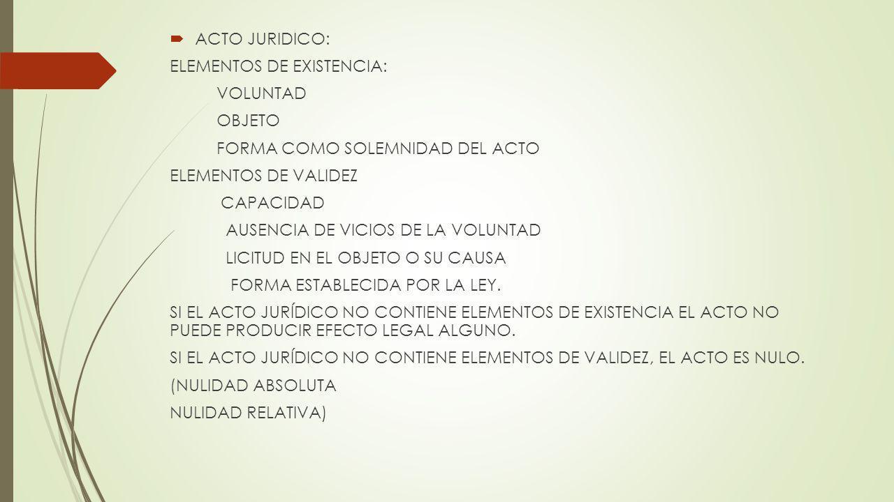ACTO JURIDICO: ELEMENTOS DE EXISTENCIA: VOLUNTAD. OBJETO. FORMA COMO SOLEMNIDAD DEL ACTO. ELEMENTOS DE VALIDEZ.