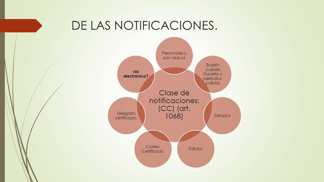 DE LAS NOTIFICACIONES. Clase de notificaciones: (CC) (art. 1068)