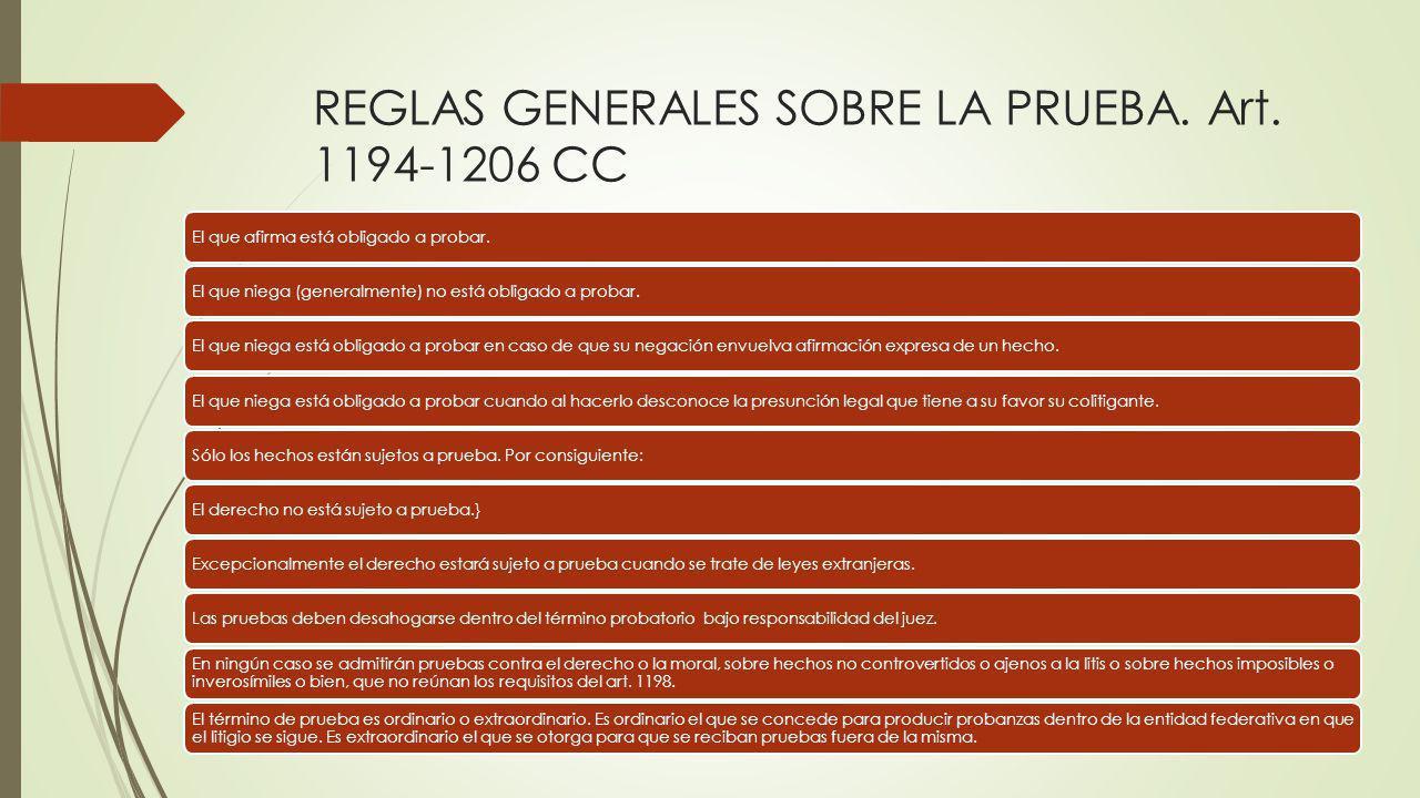 REGLAS GENERALES SOBRE LA PRUEBA. Art. 1194-1206 CC