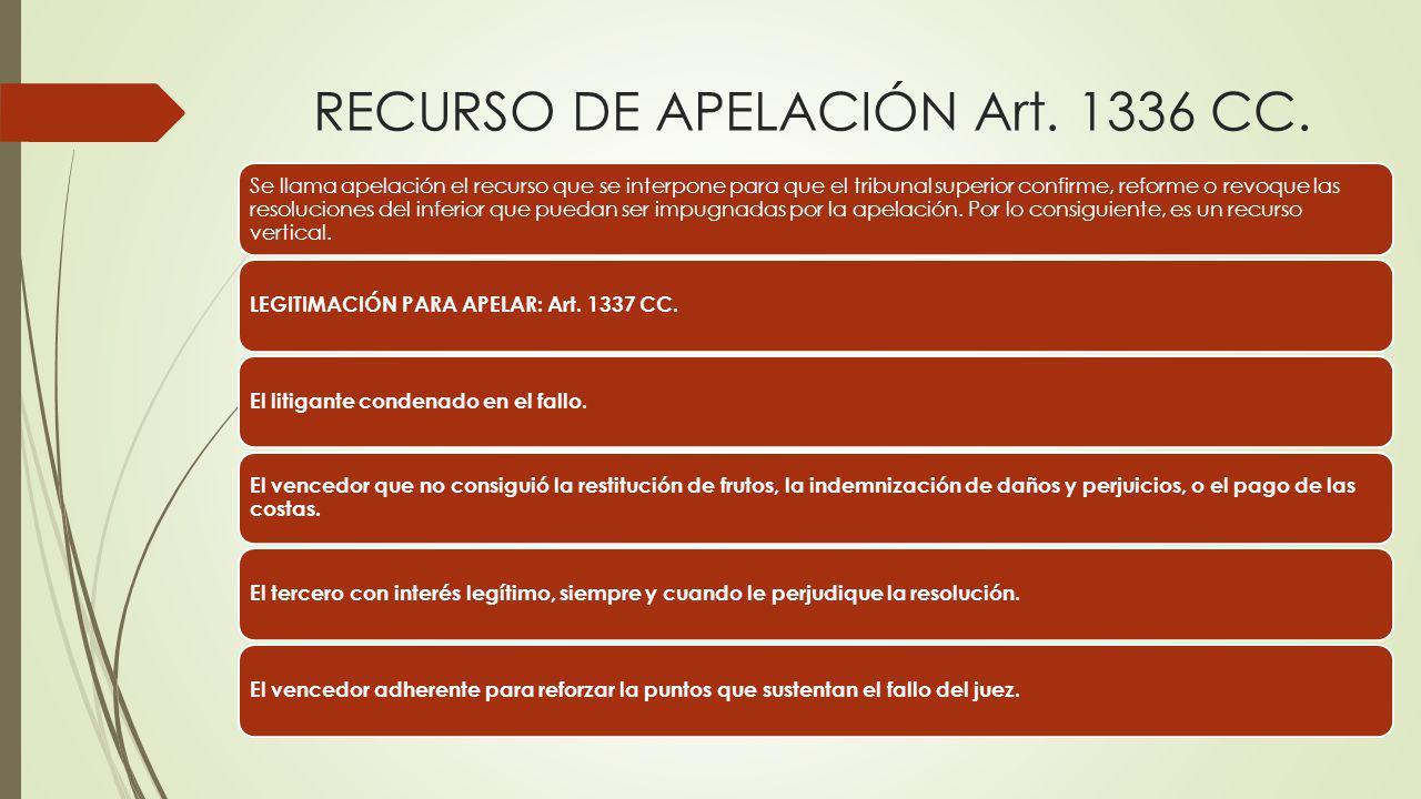 RECURSO DE APELACIÓN Art. 1336 CC.