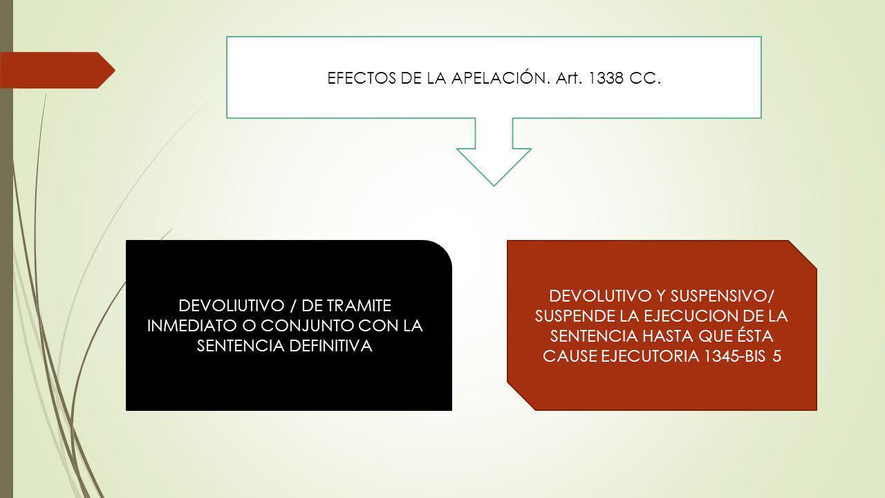 EFECTOS DE LA APELACIÓN. Art. 1338 CC.