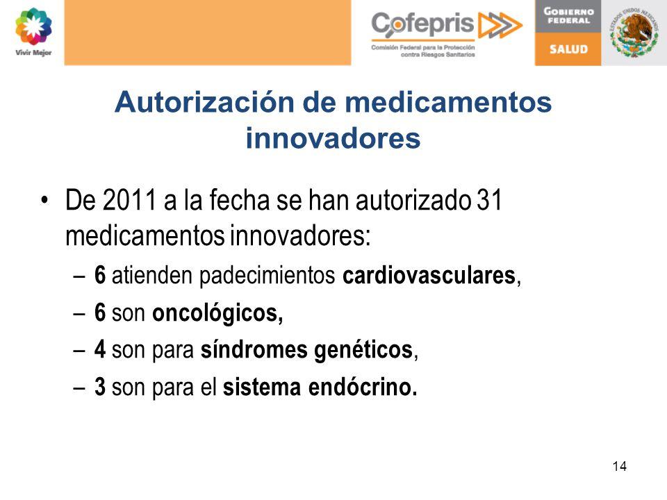 Autorización de medicamentos innovadores