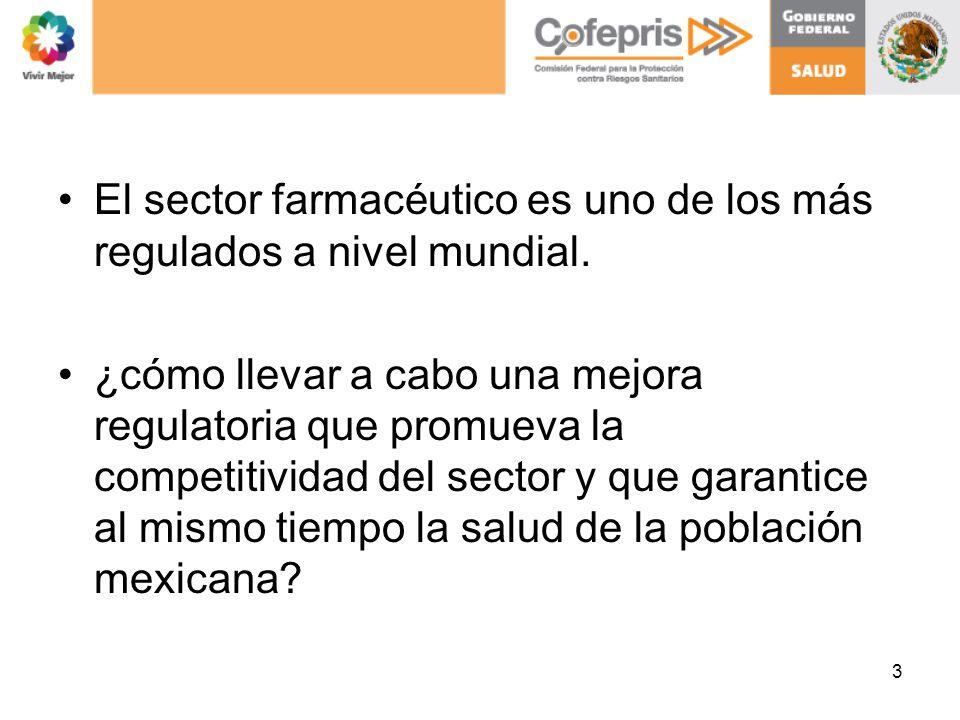 El sector farmacéutico es uno de los más regulados a nivel mundial.