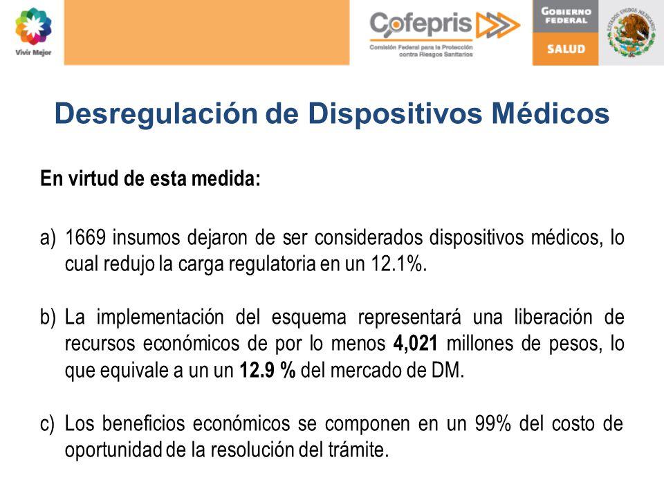 Desregulación de Dispositivos Médicos