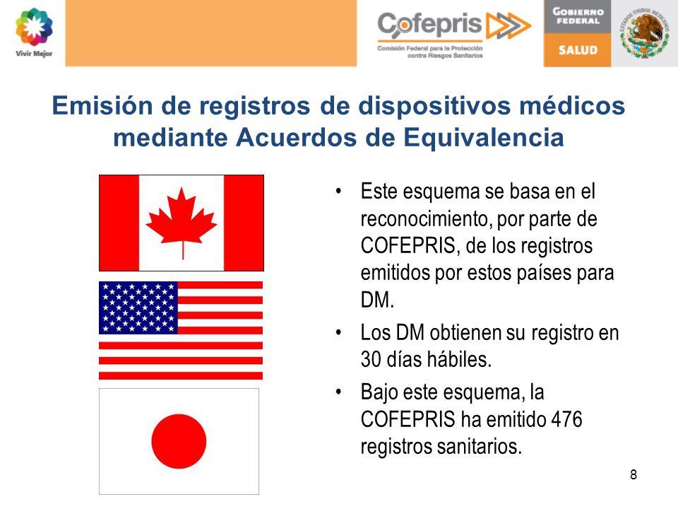 Emisión de registros de dispositivos médicos mediante Acuerdos de Equivalencia