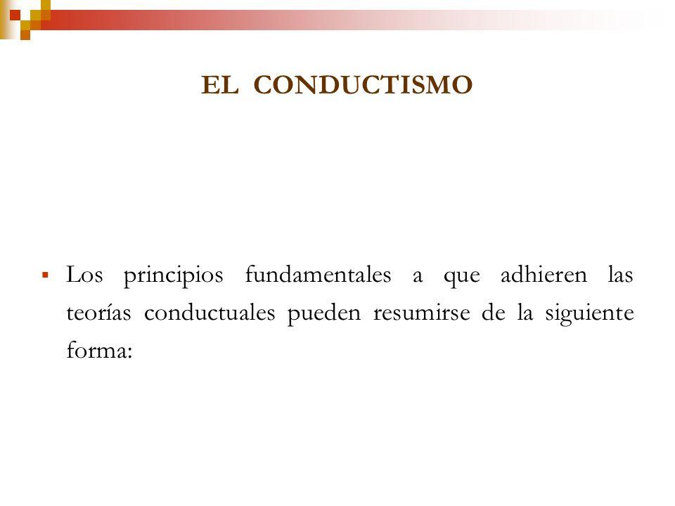 EL CONDUCTISMO Los principios fundamentales a que adhieren las teorías conductuales pueden resumirse de la siguiente forma: