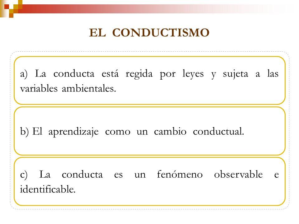 EL CONDUCTISMO a) La conducta está regida por leyes y sujeta a las variables ambientales. b) El aprendizaje como un cambio conductual.