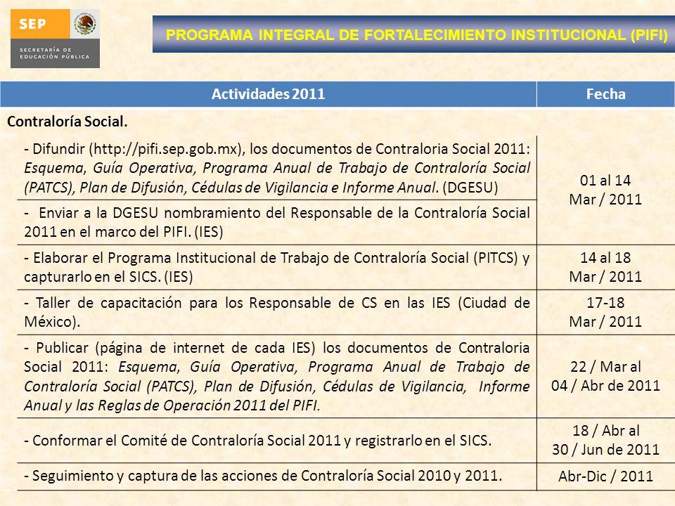 Actividades 2011 Fecha Contraloría Social.