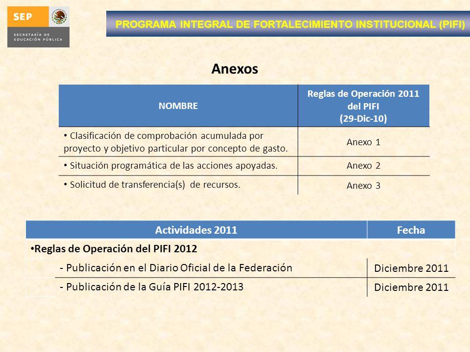 Reglas de Operación 2011 del PIFI