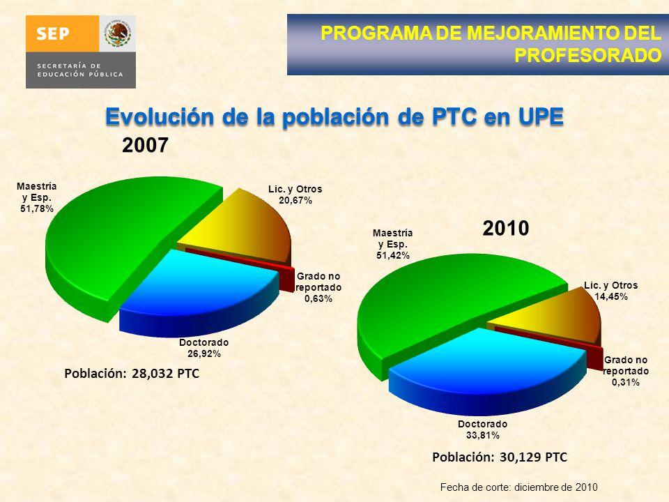 Taller Fondos Extraordinarios 2011