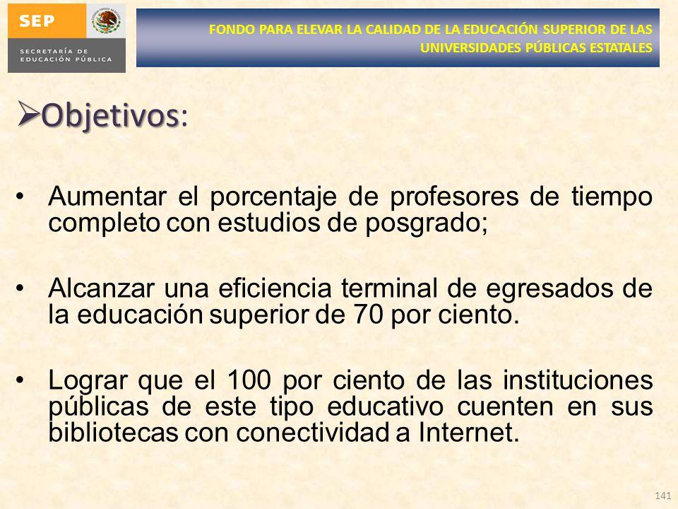 FONDO PARA ELEVAR LA CALIDAD DE LA EDUCACIÓN SUPERIOR DE LAS UNIVERSIDADES PÚBLICAS ESTATALES