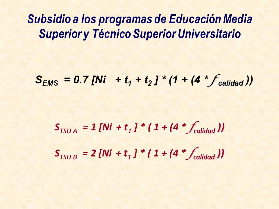 Subsidio a los programas de Educación Media Superior y Técnico Superior Universitario
