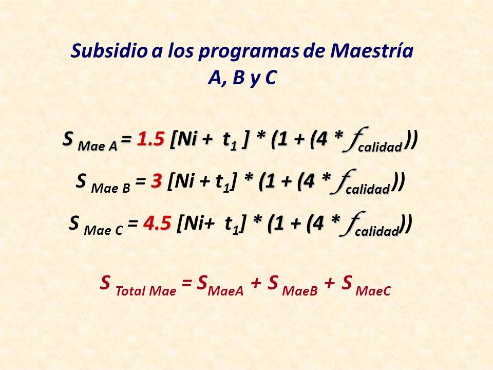 Subsidio a los programas de Maestría A, B y C