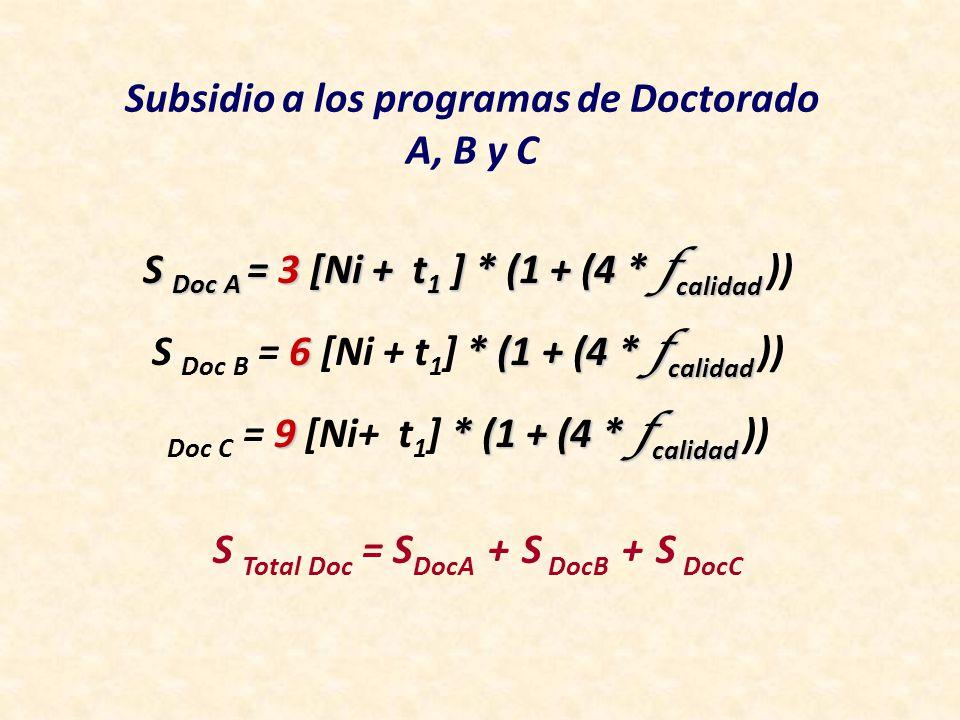 Subsidio a los programas de Doctorado A, B y C