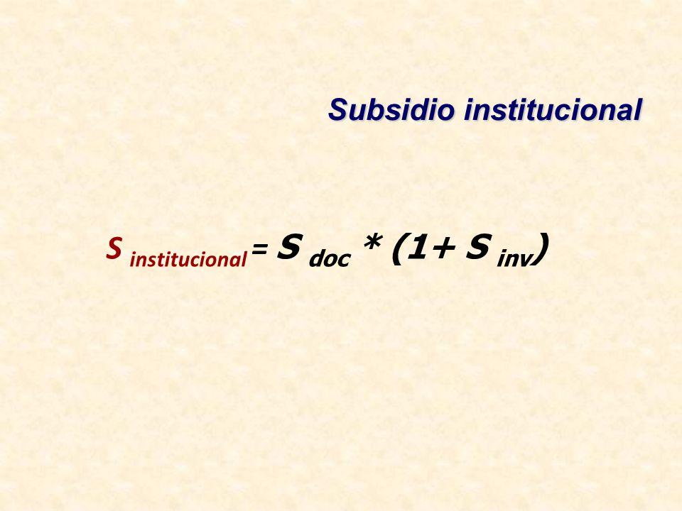 S institucional = S doc * (1+ S inv)