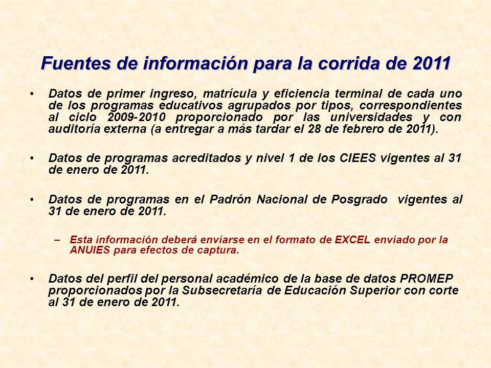 Fuentes de información para la corrida de 2011