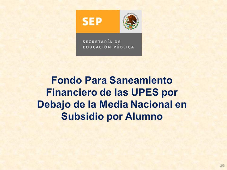 Fondo Para Saneamiento Financiero de las UPES por Debajo de la Media Nacional en Subsidio por Alumno