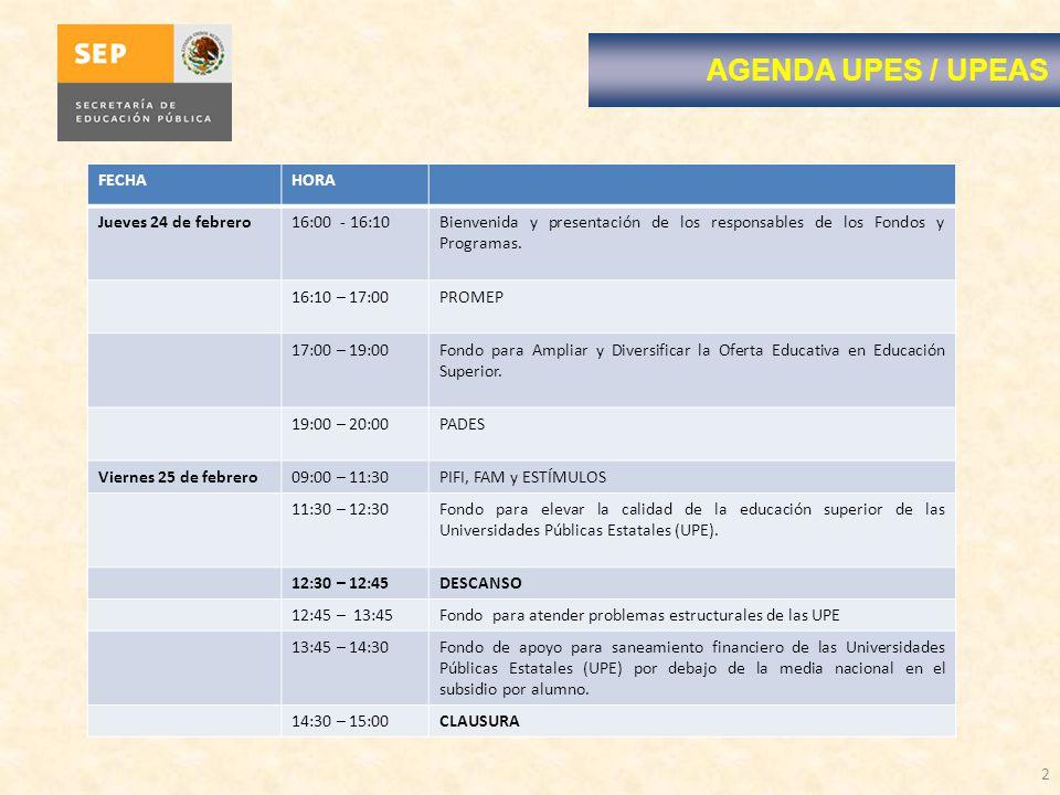 AGENDA UPES / UPEAS FECHA HORA Jueves 24 de febrero 16:00 - 16:10
