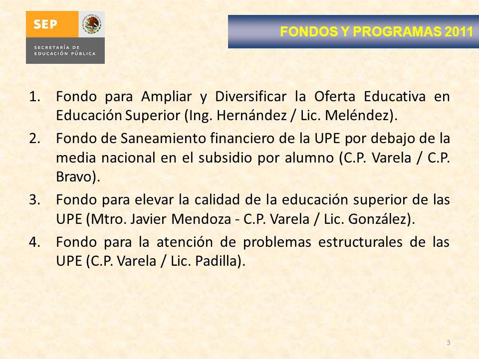 FONDOS Y PROGRAMAS 2011 Fondo para Ampliar y Diversificar la Oferta Educativa en Educación Superior (Ing. Hernández / Lic. Meléndez).