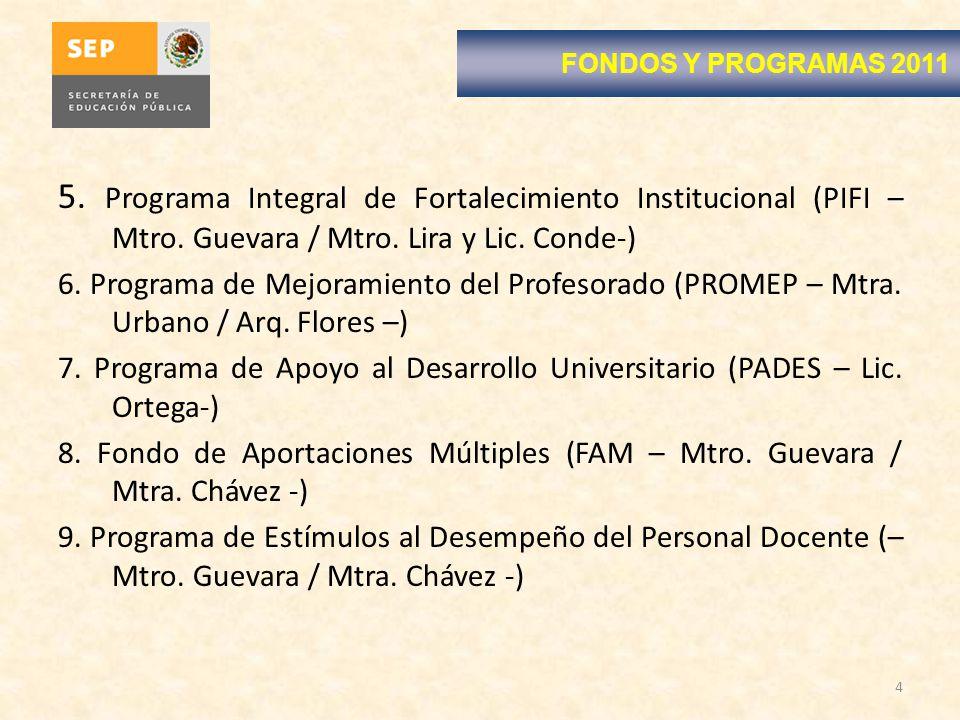FONDOS Y PROGRAMAS 2011 5. Programa Integral de Fortalecimiento Institucional (PIFI – Mtro. Guevara / Mtro. Lira y Lic. Conde-)