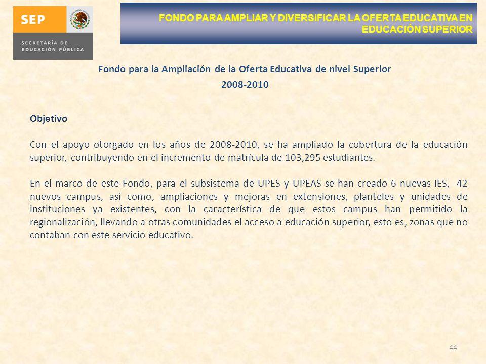 Fondo para la Ampliación de la Oferta Educativa de nivel Superior