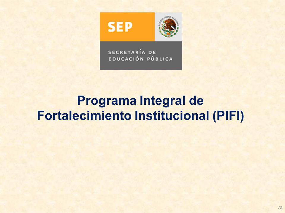 Programa Integral de Fortalecimiento Institucional (PIFI)