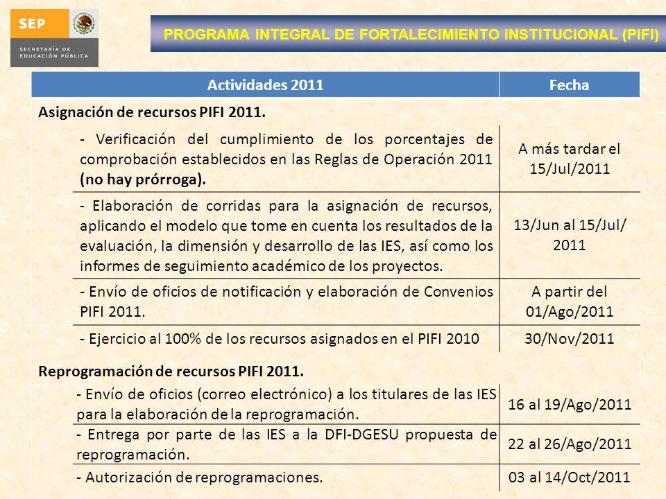 Asignación de recursos PIFI 2011.