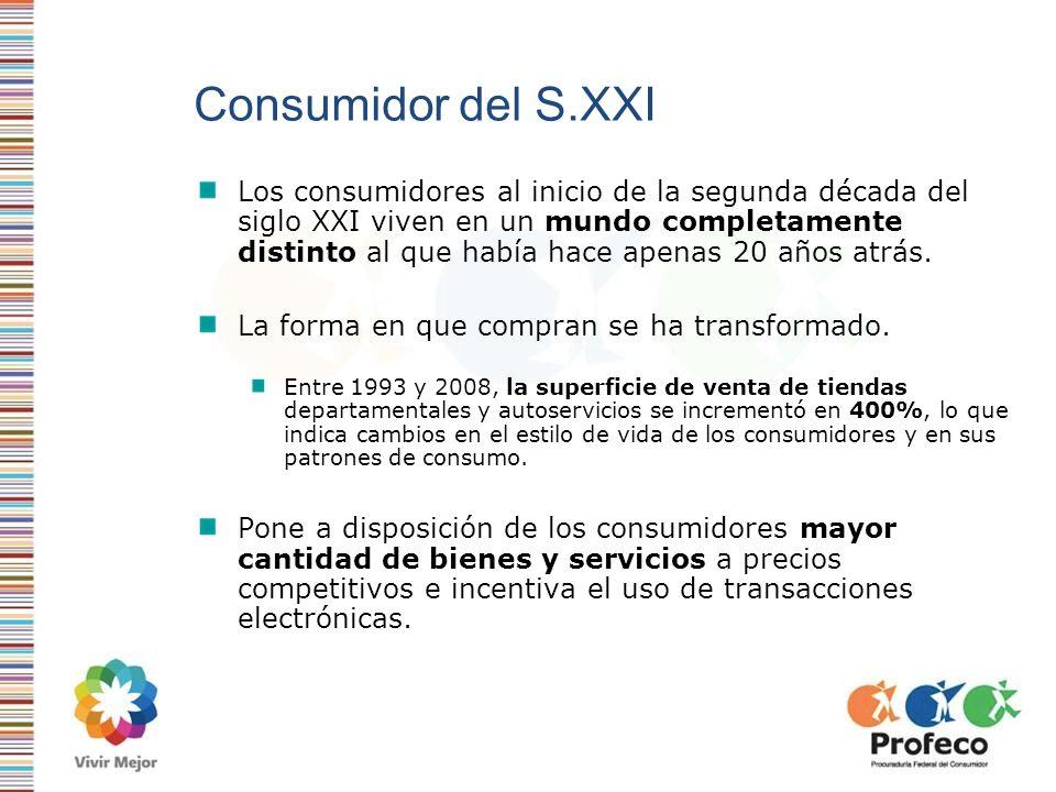 Consumidor del S.XXI