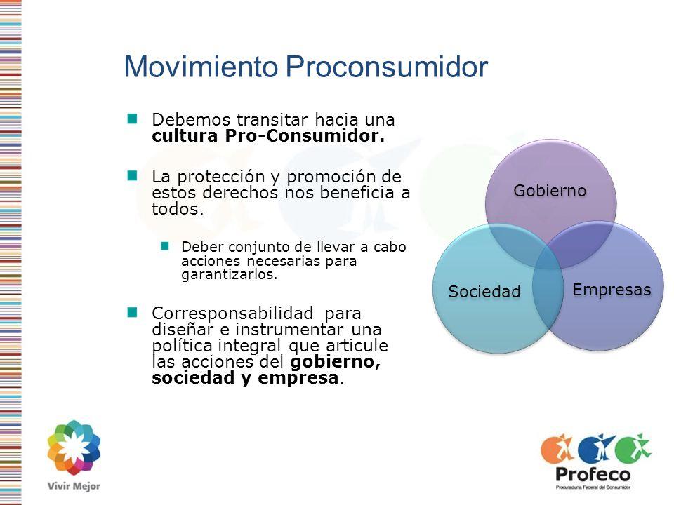 Movimiento Proconsumidor