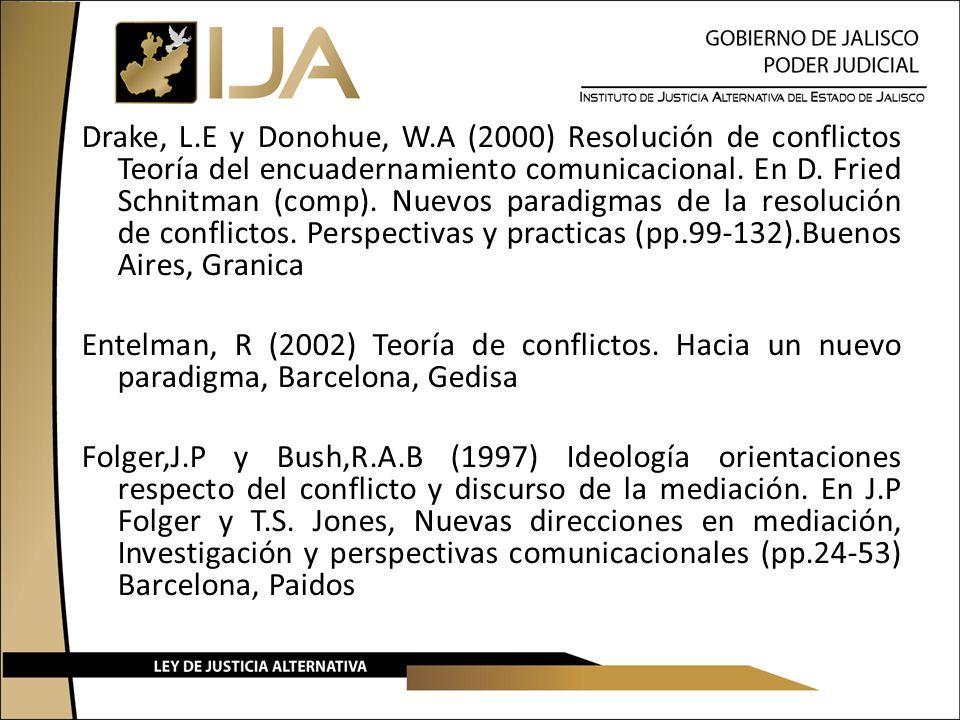 Drake, L.E y Donohue, W.A (2000) Resolución de conflictos Teoría del encuadernamiento comunicacional.