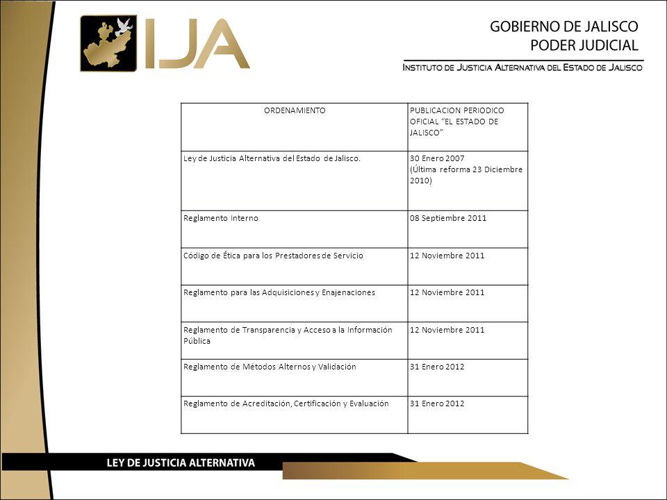 ORDENAMIENTO PUBLICACION PERIODICO OFICIAL EL ESTADO DE JALISCO Ley de Justicia Alternativa del Estado de Jalisco.