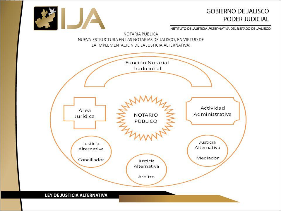 NOTARIA PÚBLICA NUEVA ESTRUCTURA EN LAS NOTARIAS DE JALISCO, EN VIRTUD DE LA IMPLEMENTACIÓN DE LA JUSTICIA ALTERNATIVA: