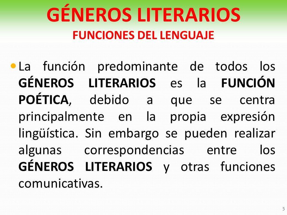 GÉNEROS LITERARIOS FUNCIONES DEL LENGUAJE