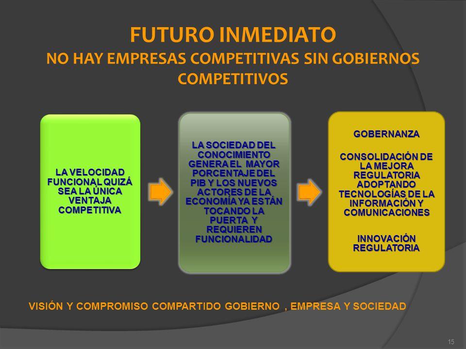 FUTURO INMEDIATO NO HAY EMPRESAS COMPETITIVAS SIN GOBIERNOS COMPETITIVOS