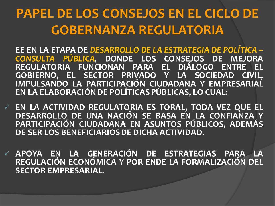 PAPEL DE LOS CONSEJOS EN EL CICLO DE GOBERNANZA REGULATORIA