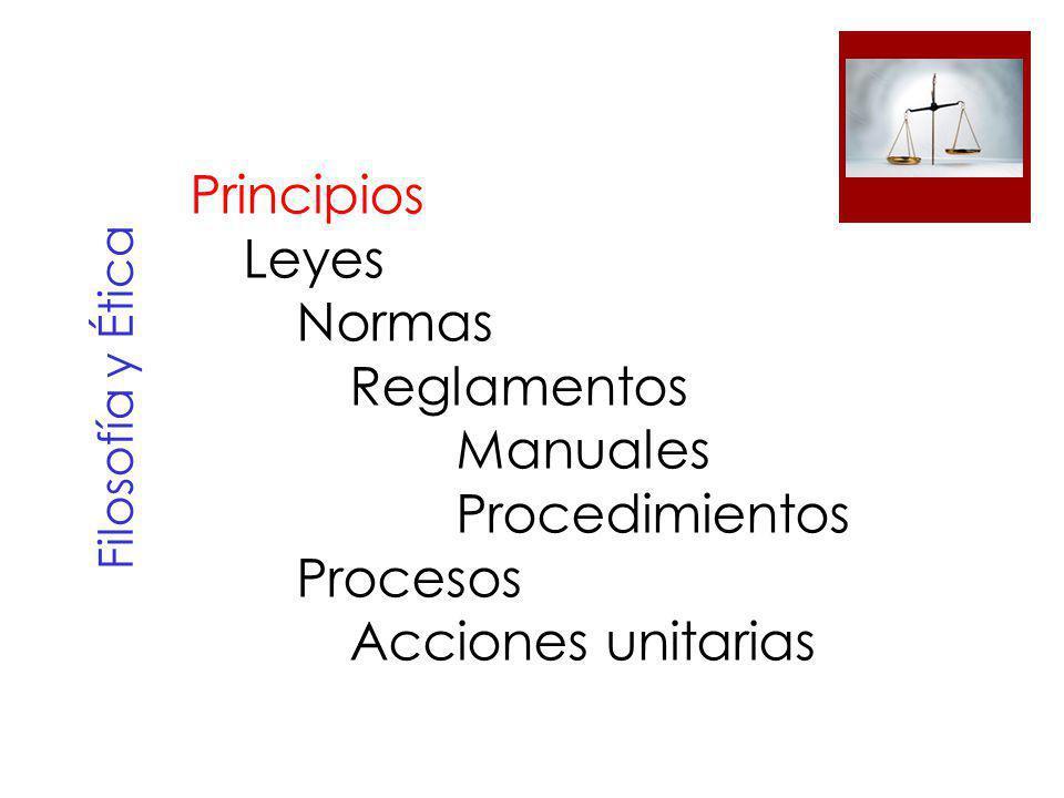 Principios Leyes Normas Reglamentos Manuales Procedimientos Procesos