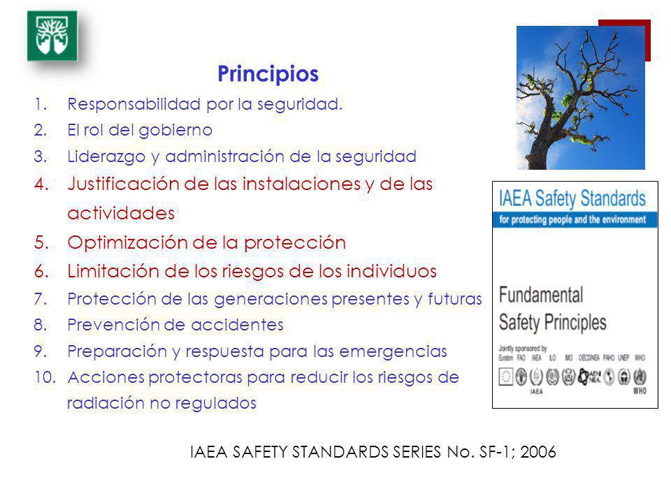 Principios Justificación de las instalaciones y de las actividades