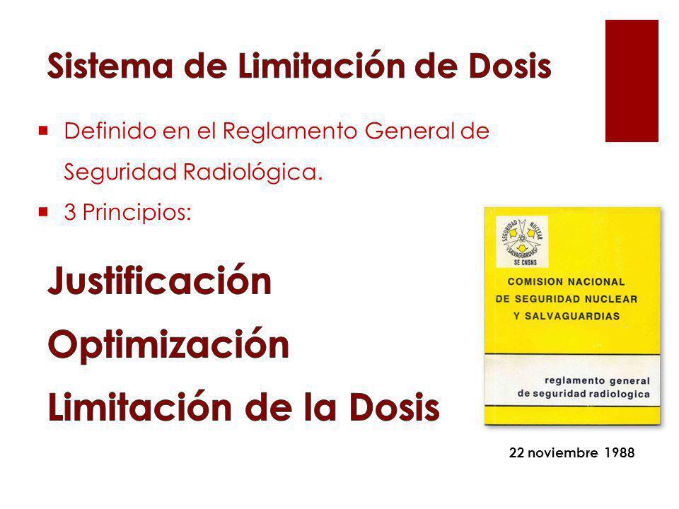 Justificación Optimización Limitación de la Dosis