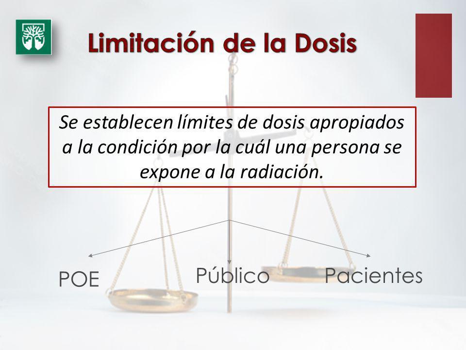 Limitación de la Dosis Se establecen límites de dosis apropiados a la condición por la cuál una persona se expone a la radiación.