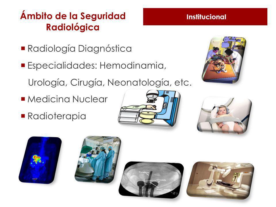 Ámbito de la Seguridad Radiológica