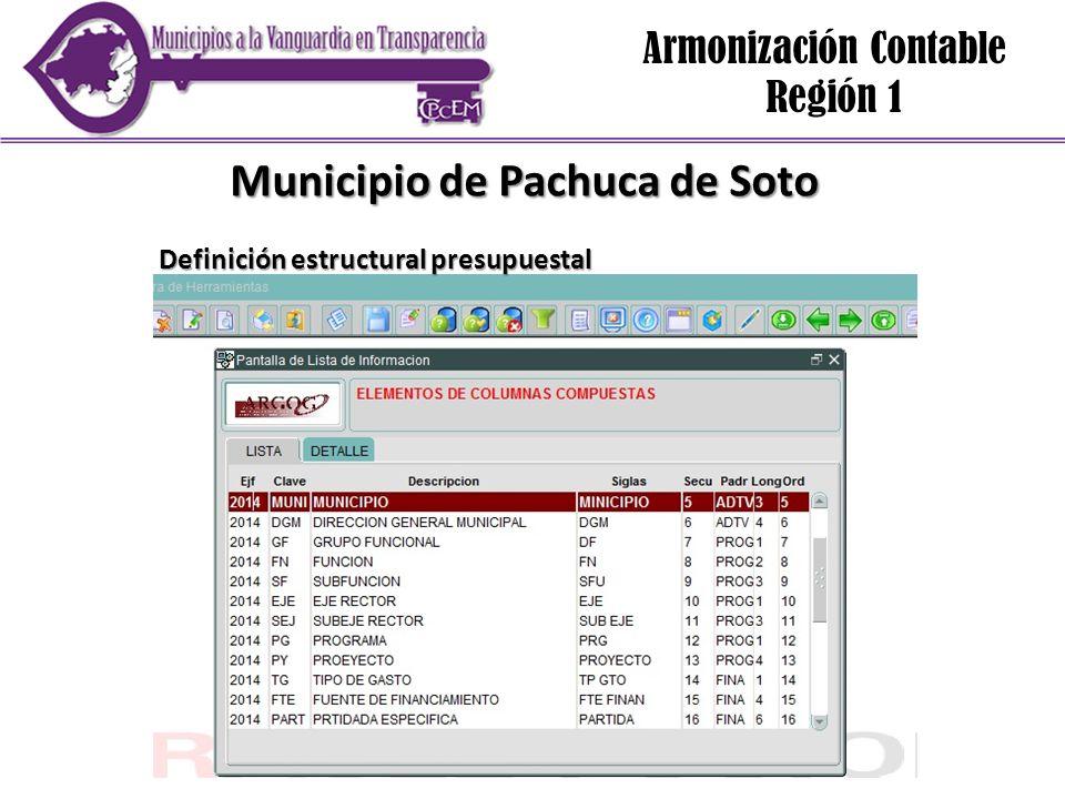 Municipio de Pachuca de Soto