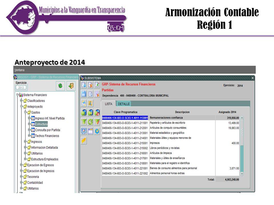 Armonización Contable