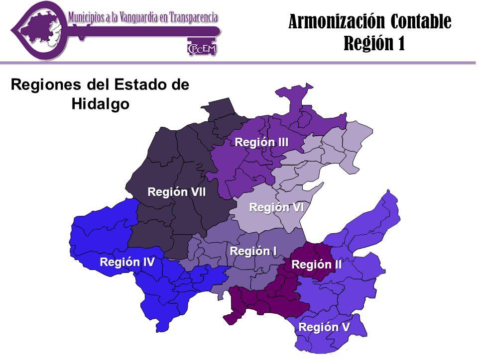 Armonización Contable Región 1