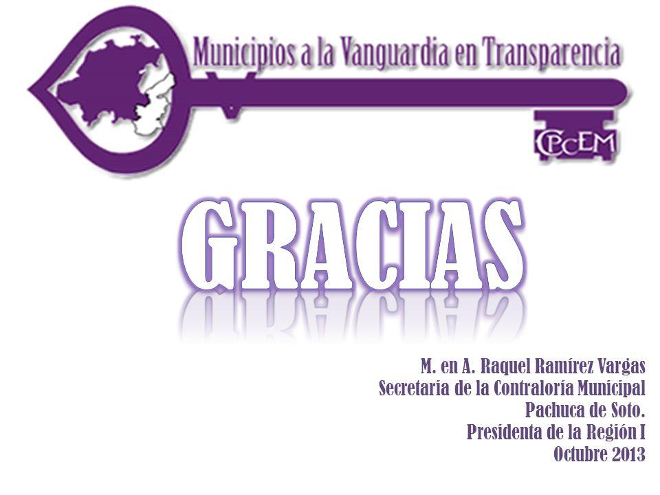 Gracias M. en A. Raquel Ramírez Vargas